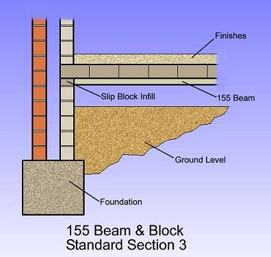 155 beam and block 3 cbs precast limited for Cbs concrete