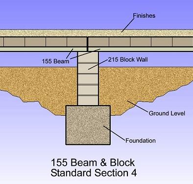 155 beam and block 4 cbs precast limited for Cbs concrete