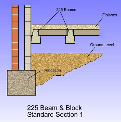 225 Beam And Block 1 Cbs Precast Limited