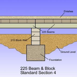 Beam And Block Flooring Precast Concrete Floor