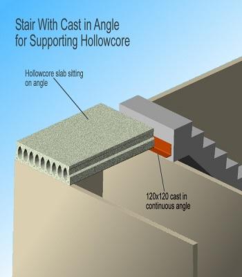 Fire resistant building design